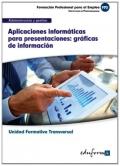 Aplicaciones informáticas para presentaciones: gráficas de información. Unidad formativa transversal. Administración y gestión.