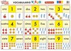 Lámina bilingüe de vocabulario visual - Números