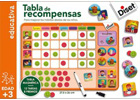 Tabla de recompensas (Diset)
