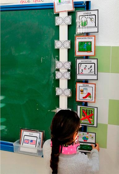 Los horarios visuales ayudan los alumnos a ser consciente del paso del tiempo, del pasado, del presente y del futuro