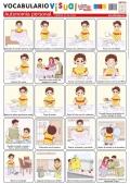 Láminas de vocabulario visual - Autonomía personal: Hábitos en la mesa