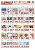 Láminas de vocabulario visual - Fono Abecedario