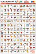 Láminas de vocabulario visual - Alimentos