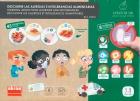 Descubrir las alergias e intolerancias alimentarias