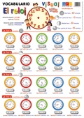 Láminas de vocabulario visual - El reloj (Formato flexible - Lámina)