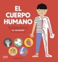 El cuerpo humano. ¡Asombrosas páginas con transparencias para ver el interior del cuerpo humano!